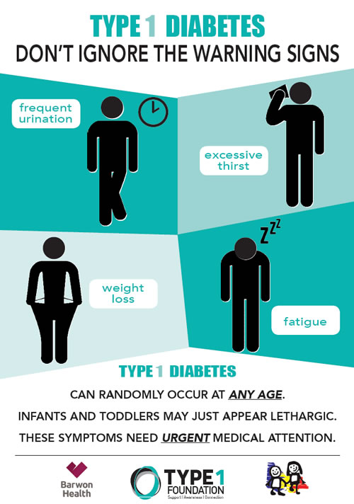 Type 1 Diabetes - don't ignore the warning signs