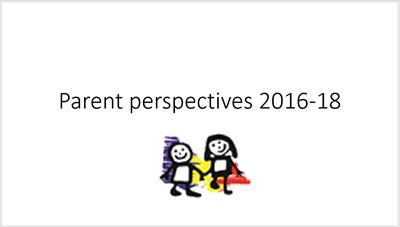"Parent""s Perspective"